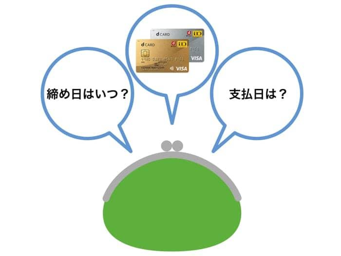 dカード 締め日