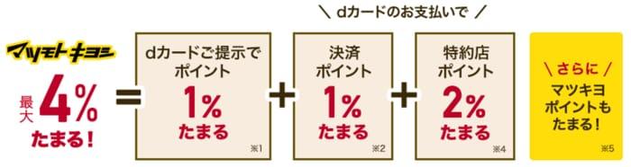 マツキヨはdカードの特約店
