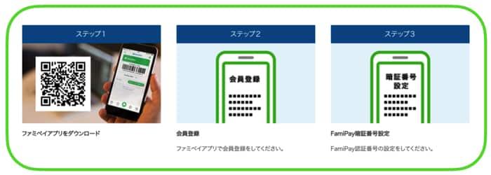 FamiPayの登録方法