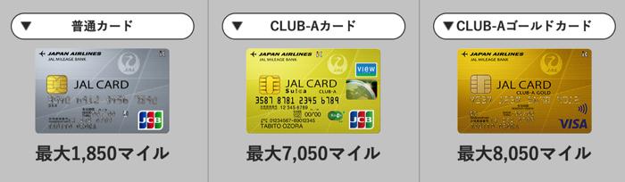 JALカード東急のキャンペーン