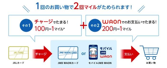JMB WAONカードにチャージ