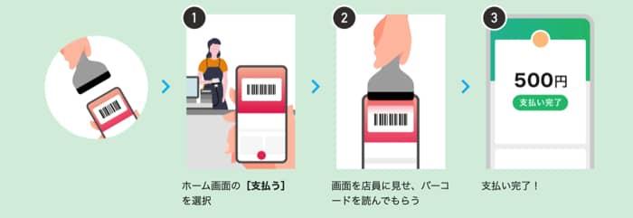 QRコードを見せる方法