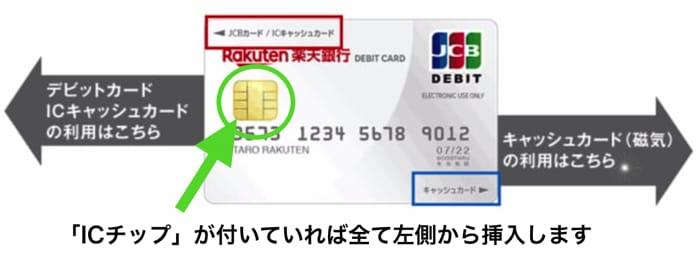 楽天デビットカードの使い方