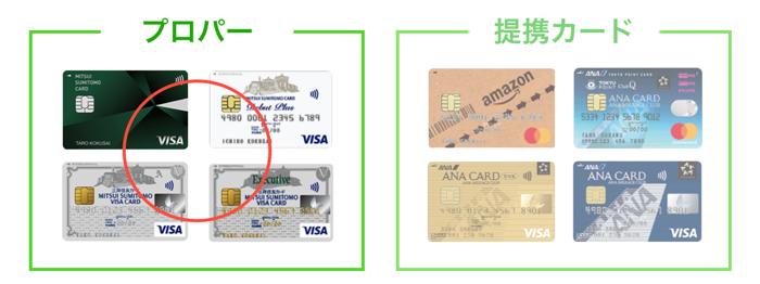 プロパーと提携カードの違い