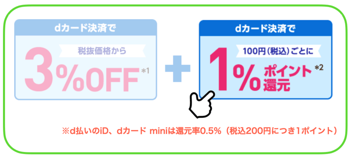 d払い・iD・dカード miniの還元は最大4.5%