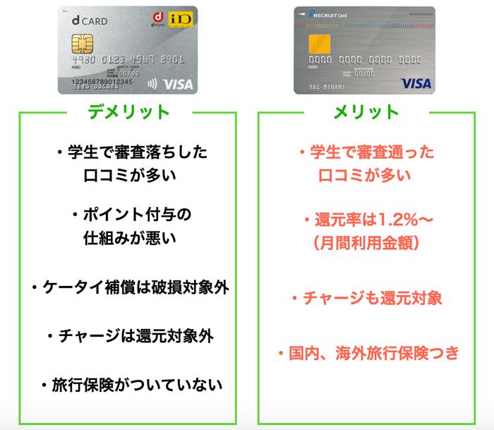 dカードとリクルートカードを比較