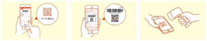 QRコードの支払い方法