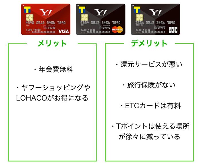Yahoo! JAPANカードの特徴と評判
