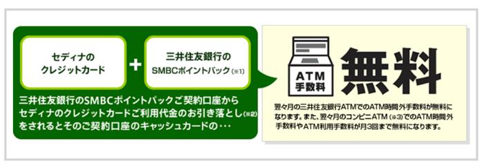 三井住友銀行のATM手数料が無料