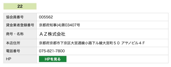 AZ株式会社の日本賃金協会検索結果