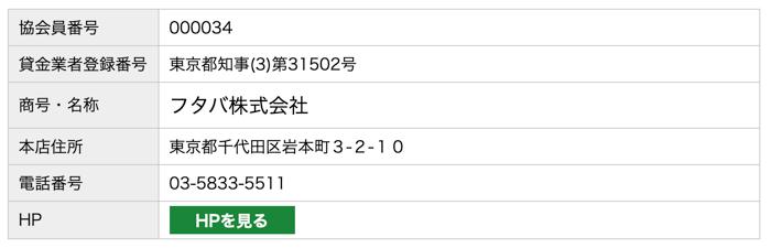 フタバの日本賃金協会員検索結果