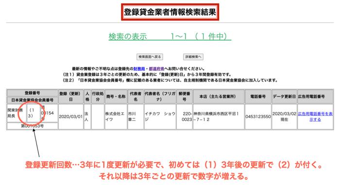 エイワの登録貸金業者情報検索結果
