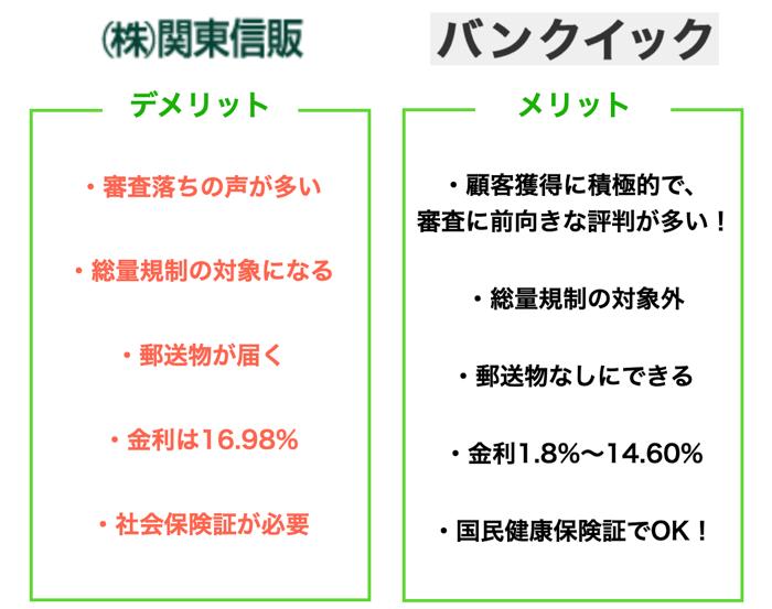 関東信販とバンクイックを比較