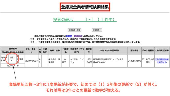 関東信販の登録貸金業者情報検索結果