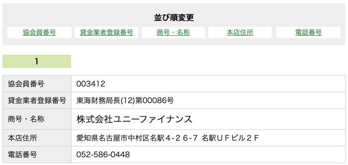 消費者金融ユニーファイナンスの日本賃金協会員検索結果