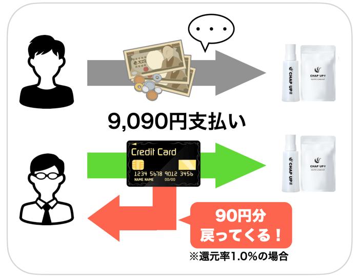 現金とキャッシュレスの比較