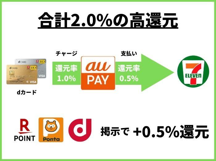 はま寿司で1番お得な支払い方法