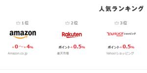 三井住友カードナンバーレスでAmazonの還元率が上がっているという記載