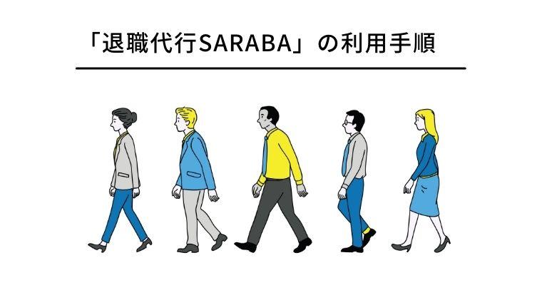 退職代行SARABAを利用する流れ4ステップ